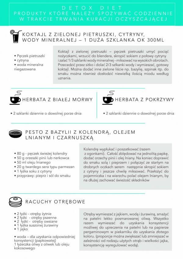 Detox - 14 dniowa dieta oczyszczająca pdf 2